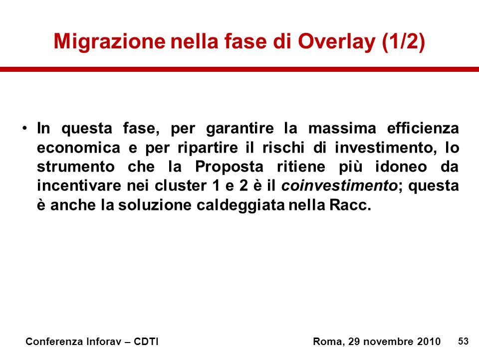 Migrazione nella fase di Overlay (1/2)
