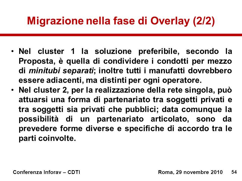 Migrazione nella fase di Overlay (2/2)