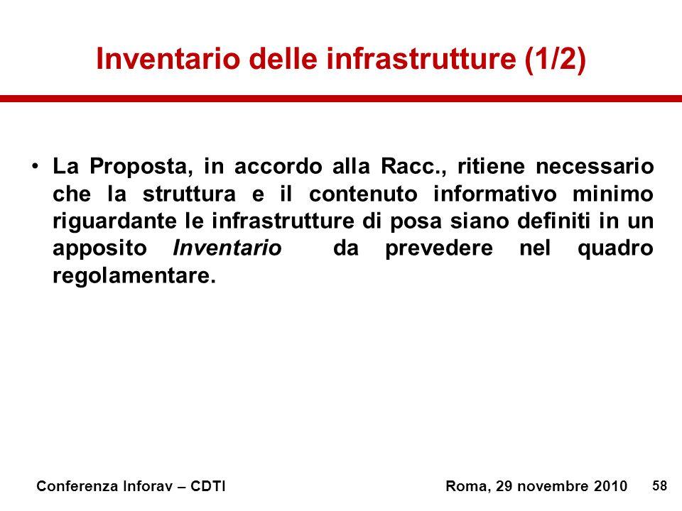 Inventario delle infrastrutture (1/2)