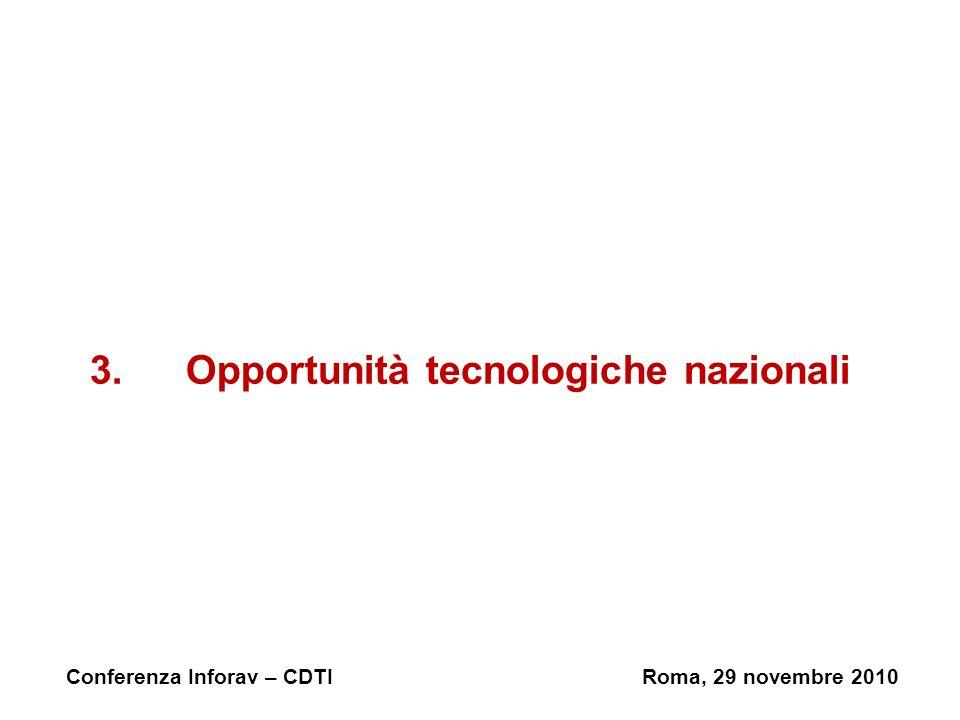 3. Opportunità tecnologiche nazionali