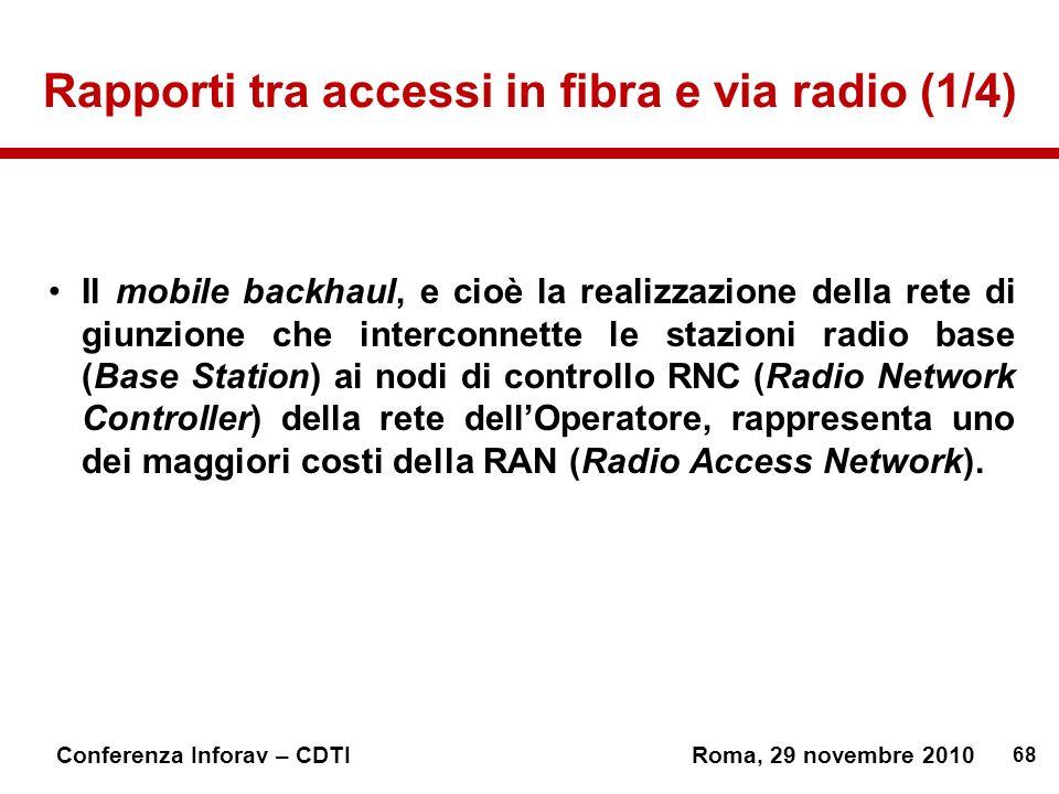 Rapporti tra accessi in fibra e via radio (1/4)