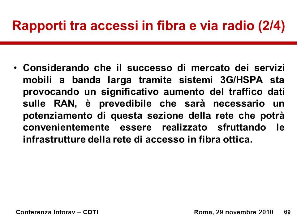Rapporti tra accessi in fibra e via radio (2/4)
