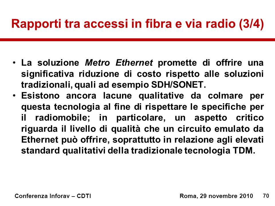 Rapporti tra accessi in fibra e via radio (3/4)