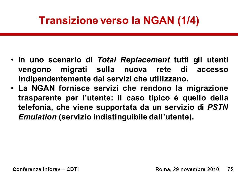 Transizione verso la NGAN (1/4)