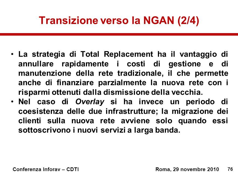 Transizione verso la NGAN (2/4)