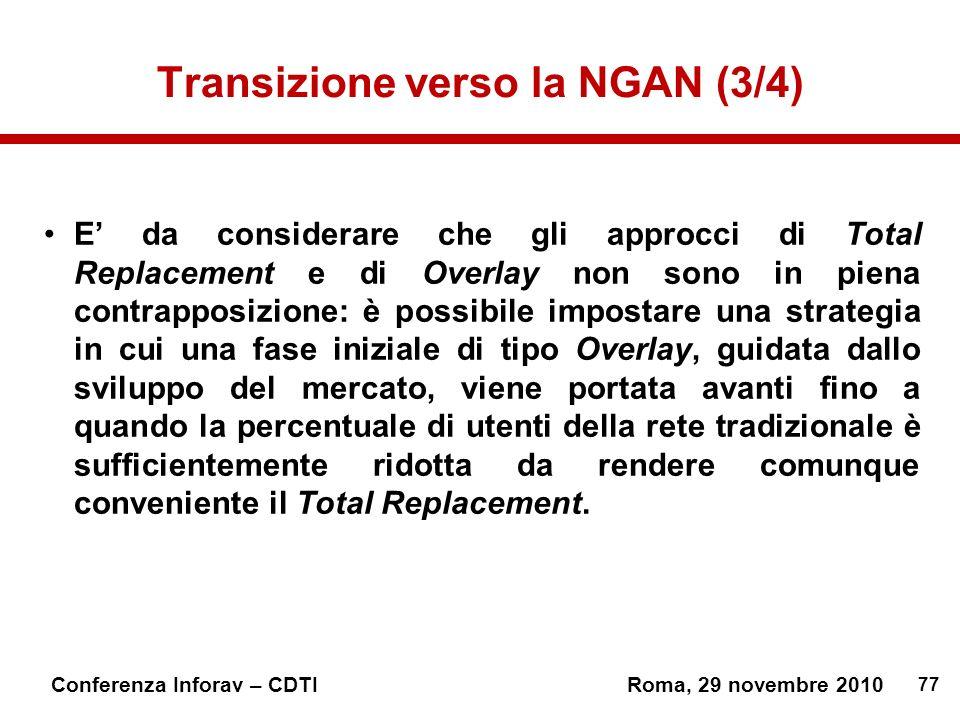 Transizione verso la NGAN (3/4)