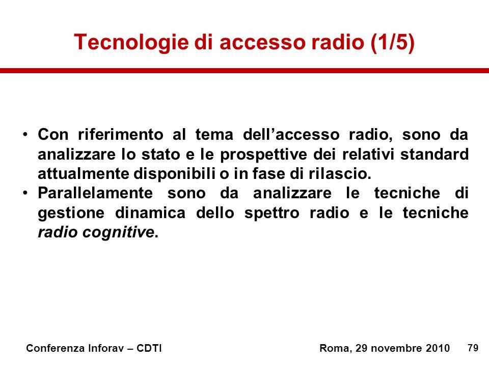 Tecnologie di accesso radio (1/5)