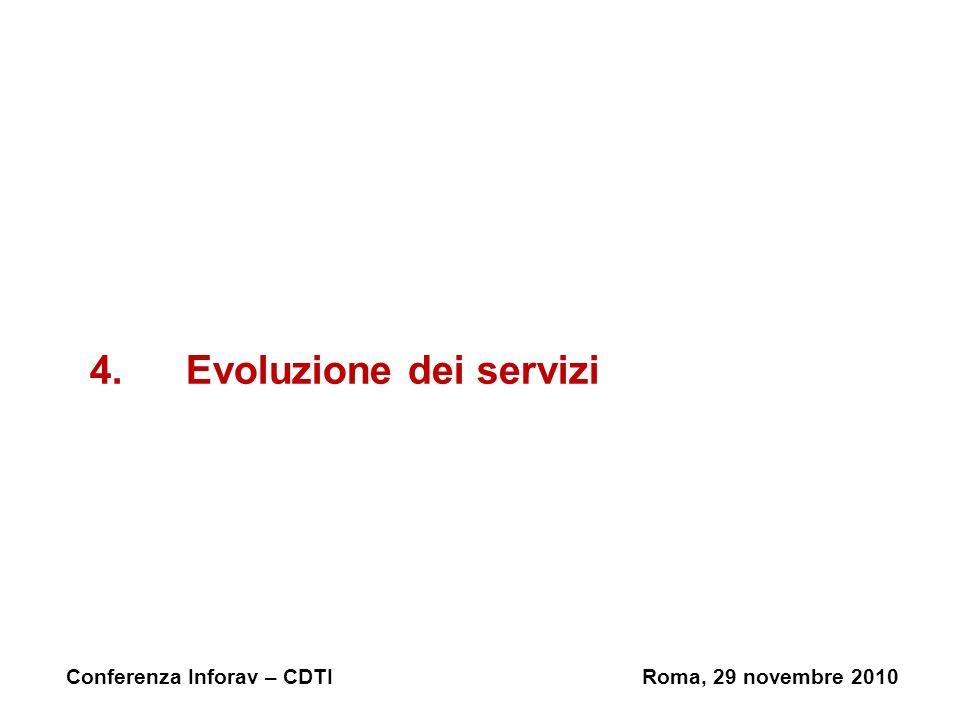4. Evoluzione dei servizi