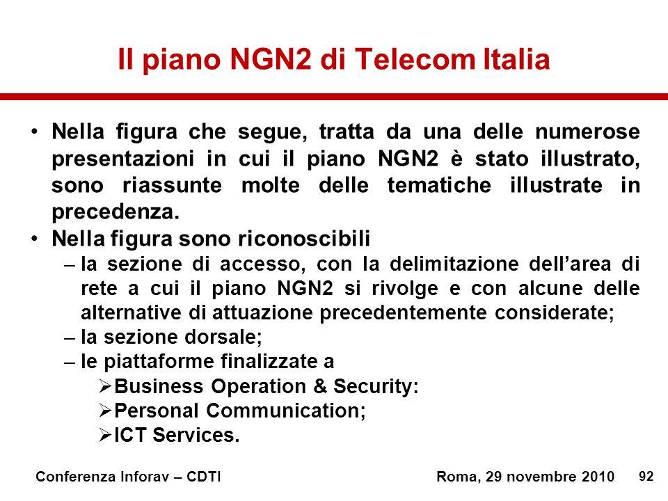 Il piano NGN2 di Telecom Italia