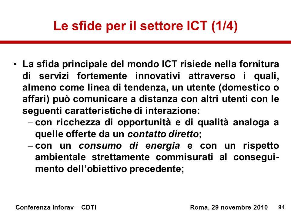 Le sfide per il settore ICT (1/4)