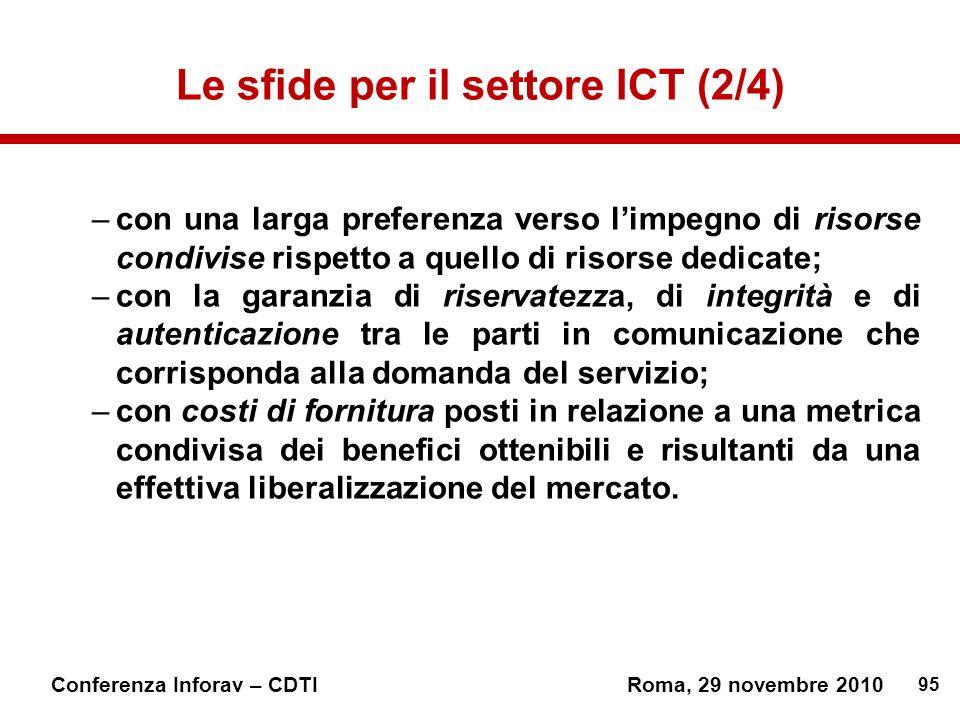Le sfide per il settore ICT (2/4)