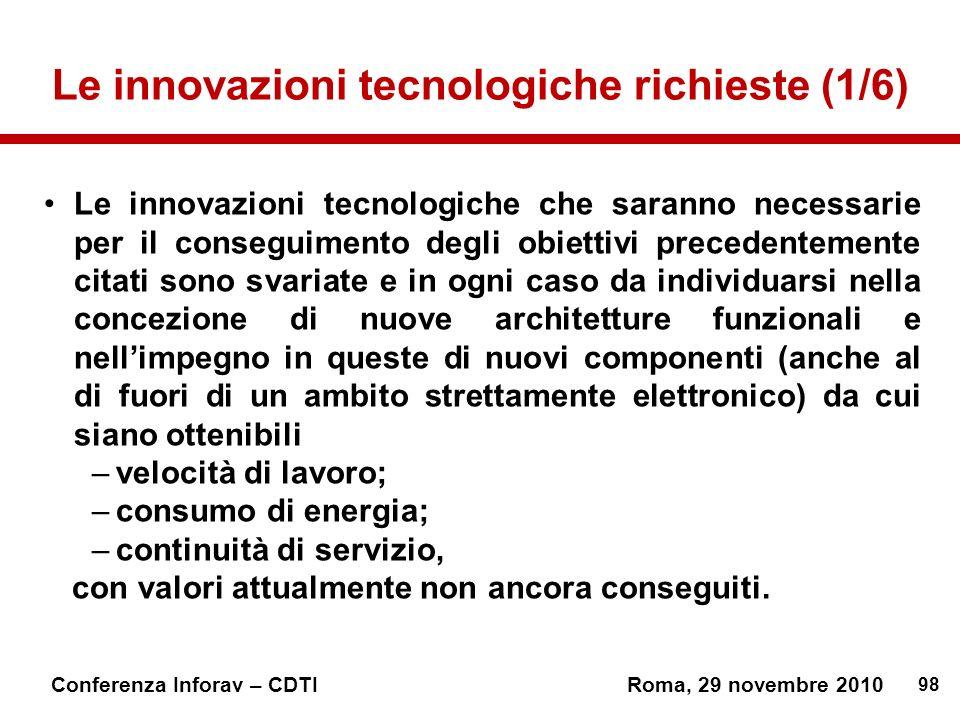 Le innovazioni tecnologiche richieste (1/6)