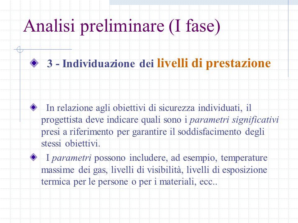 Analisi preliminare (I fase)