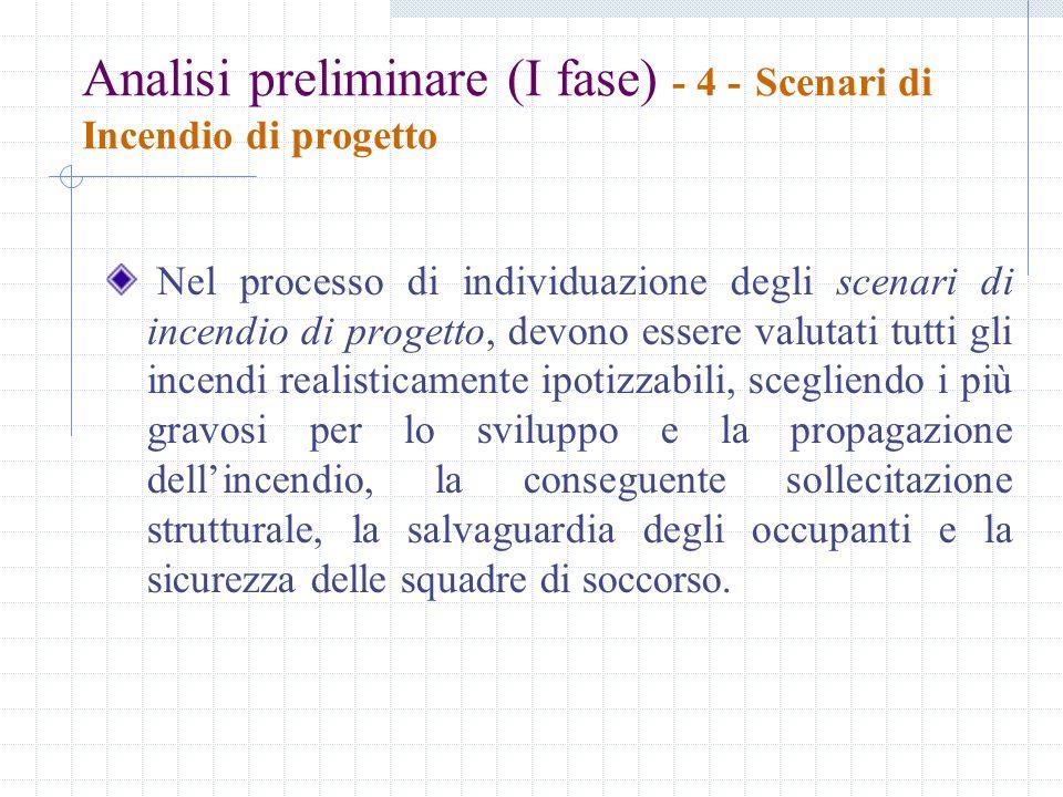Analisi preliminare (I fase) - 4 - Scenari di Incendio di progetto