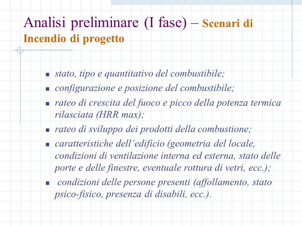 Analisi preliminare (I fase) – Scenari di Incendio di progetto