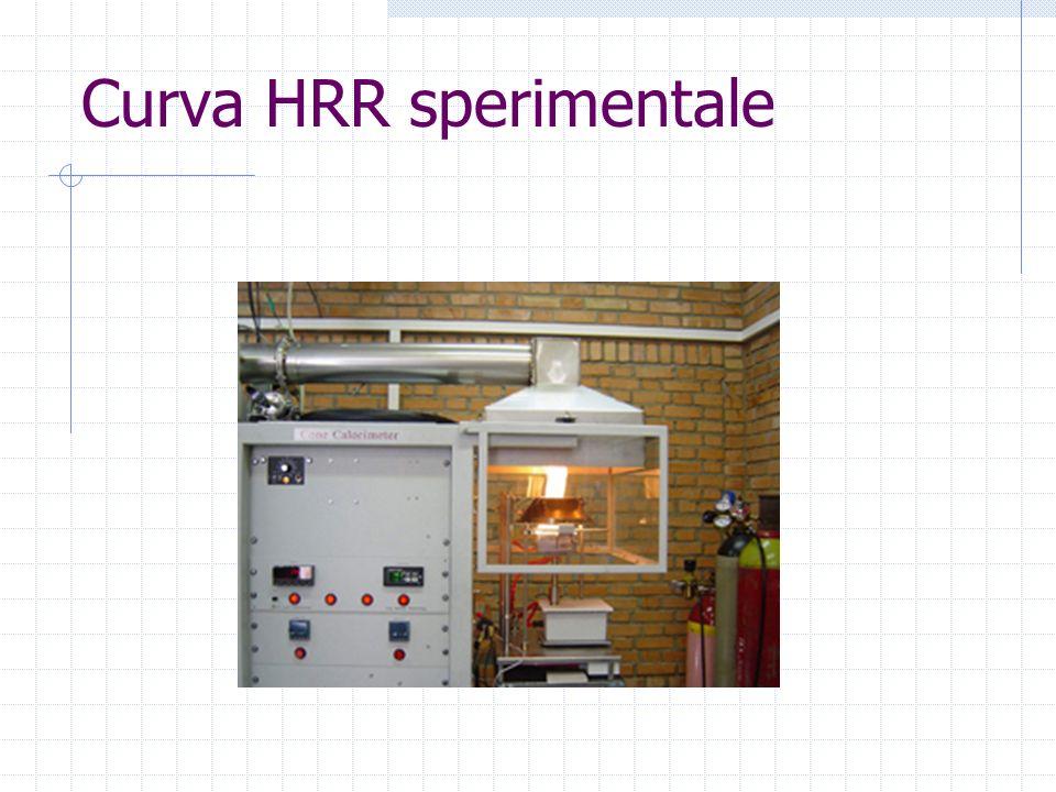 Curva HRR sperimentale