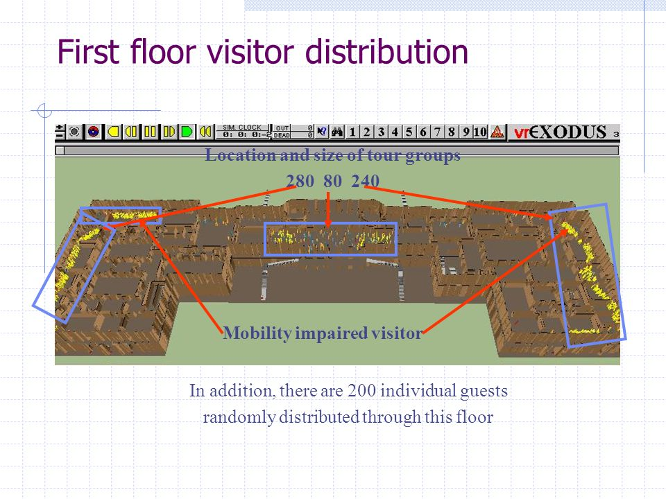 Location and size of tour groups Mobility impaired visitor