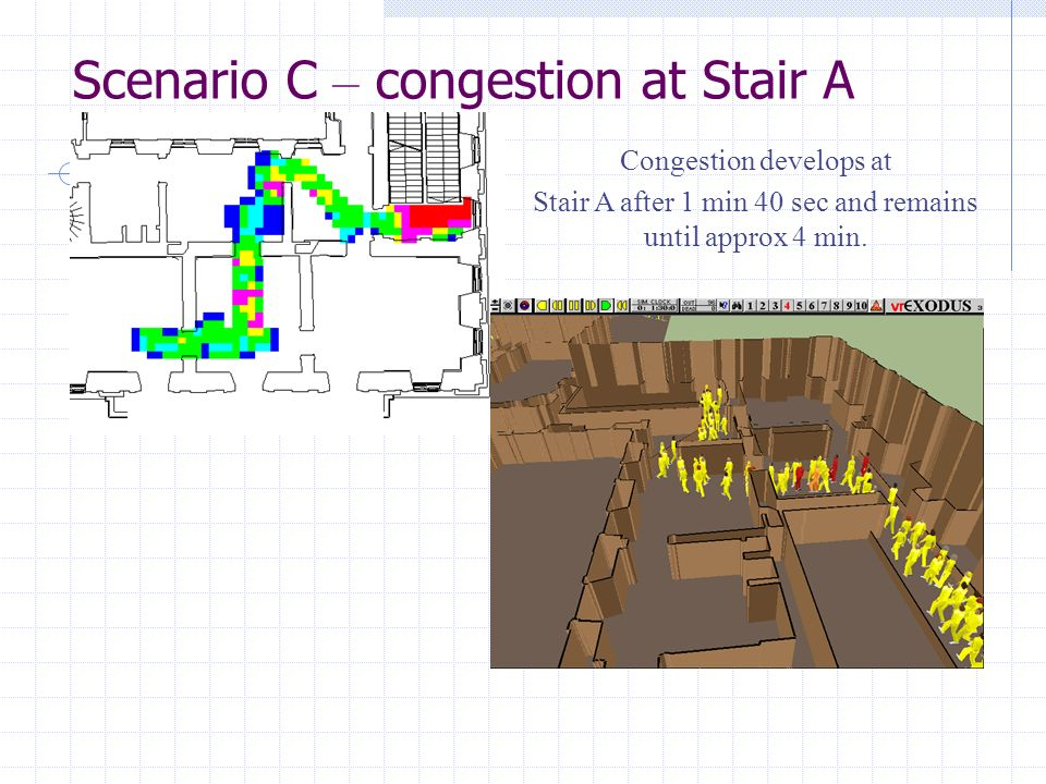 Scenario C – congestion at Stair A