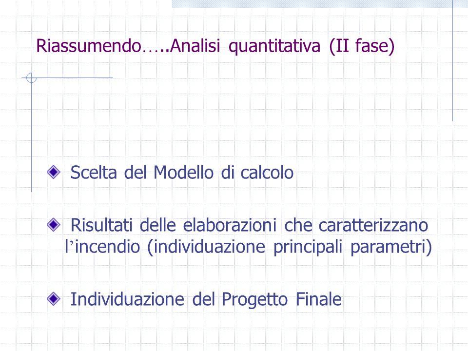 Riassumendo…..Analisi quantitativa (II fase)