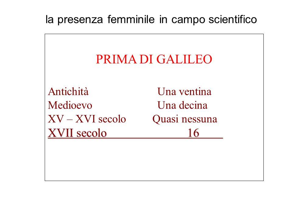 PRIMA DI GALILEO XVII secolo 16