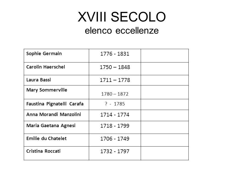 XVIII SECOLO elenco eccellenze