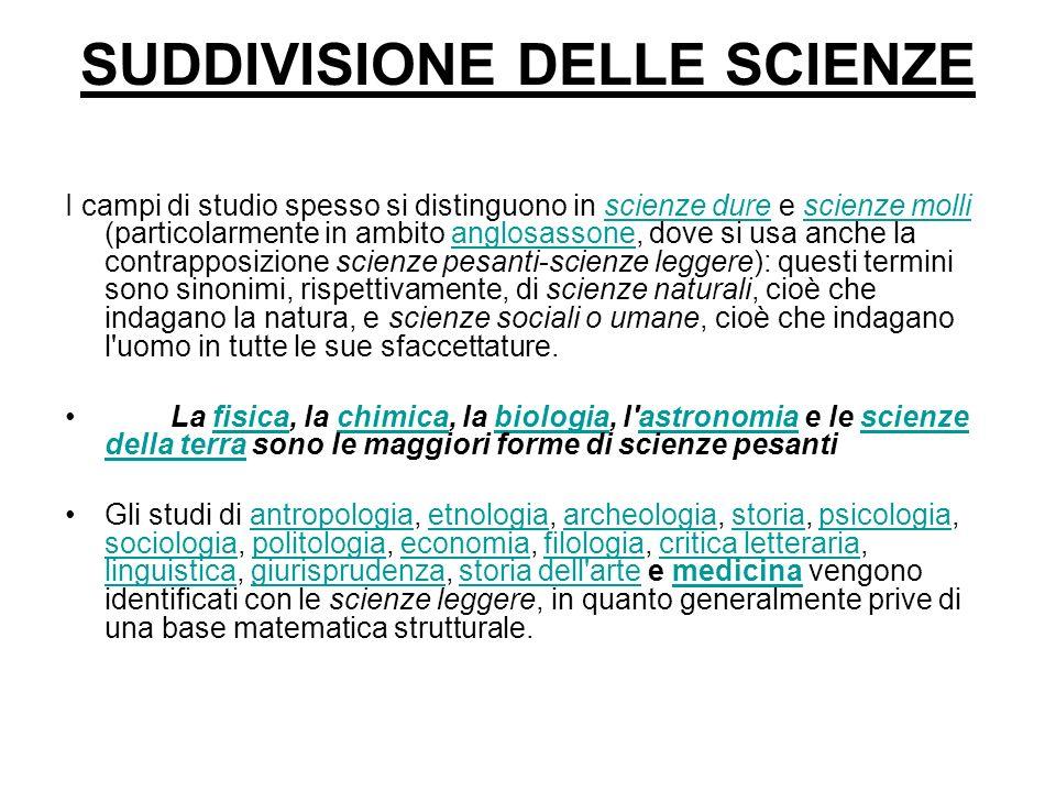 SUDDIVISIONE DELLE SCIENZE