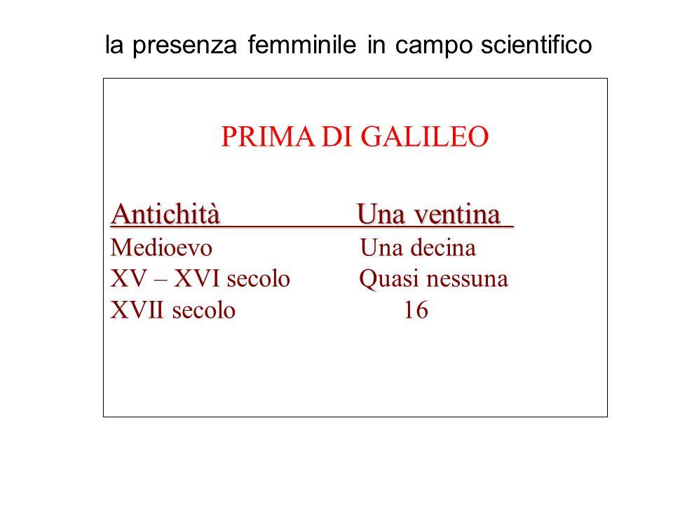 PRIMA DI GALILEO Antichità Una ventina