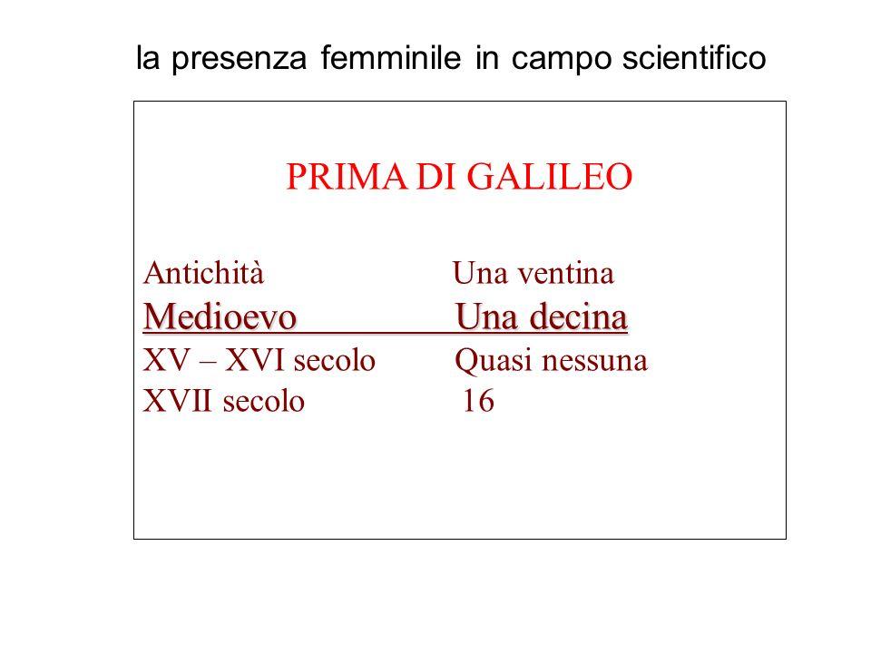 PRIMA DI GALILEO Medioevo Una decina