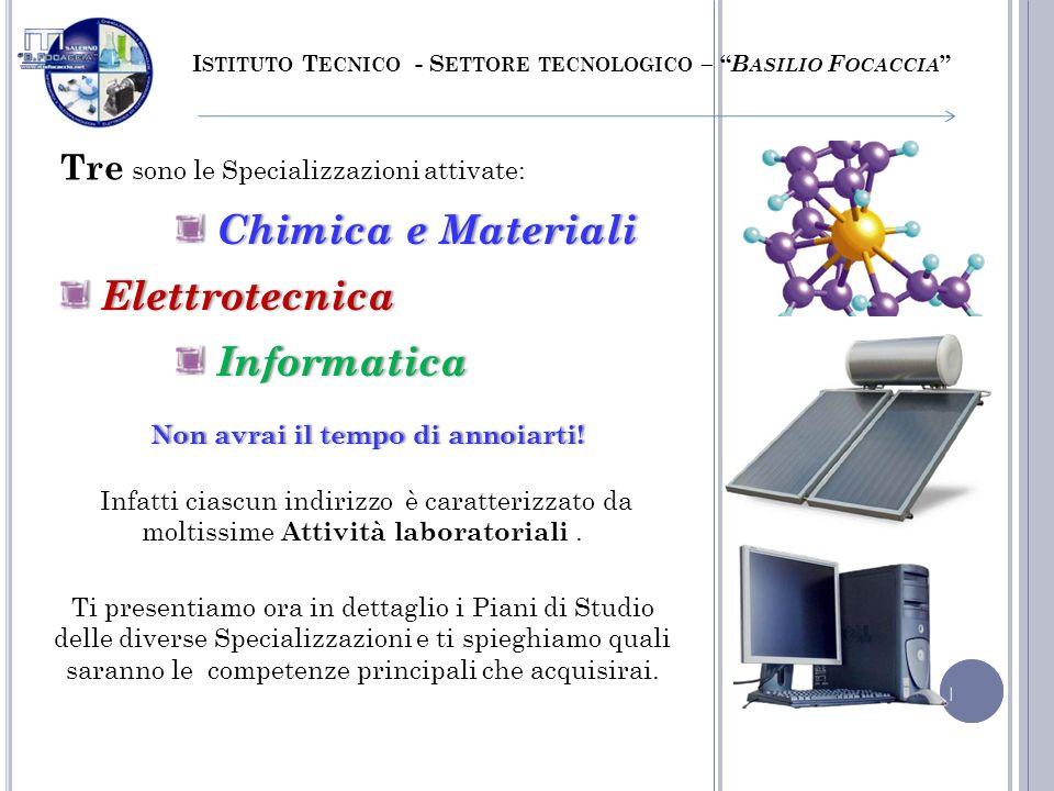 Chimica e Materiali Elettrotecnica Informatica
