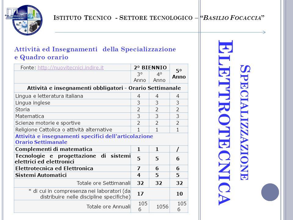 Specializzazione Elettrotecnica