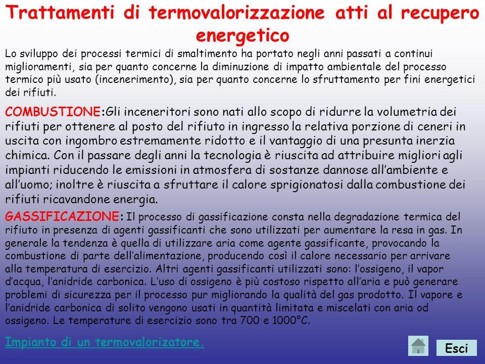 Trattamenti di termovalorizzazione atti al recupero energetico