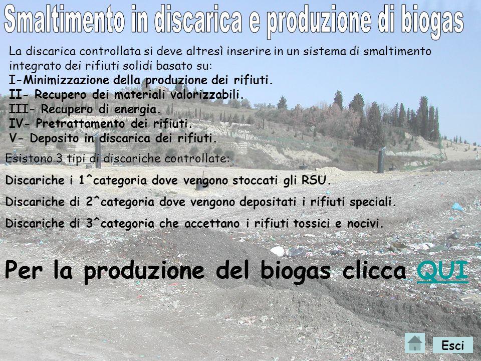 Smaltimento in discarica e produzione di biogas