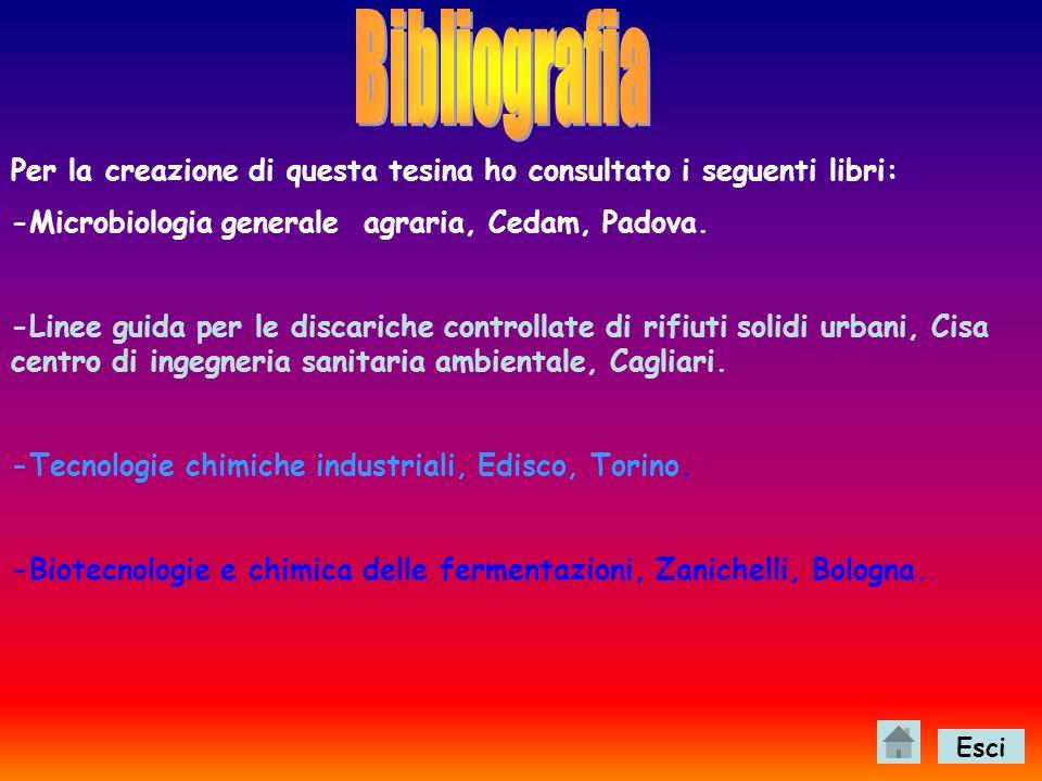 Bibliografia Per la creazione di questa tesina ho consultato i seguenti libri: -Microbiologia generale agraria, Cedam, Padova.