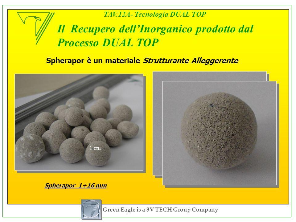 Il Recupero dell'Inorganico prodotto dal Processo DUAL TOP