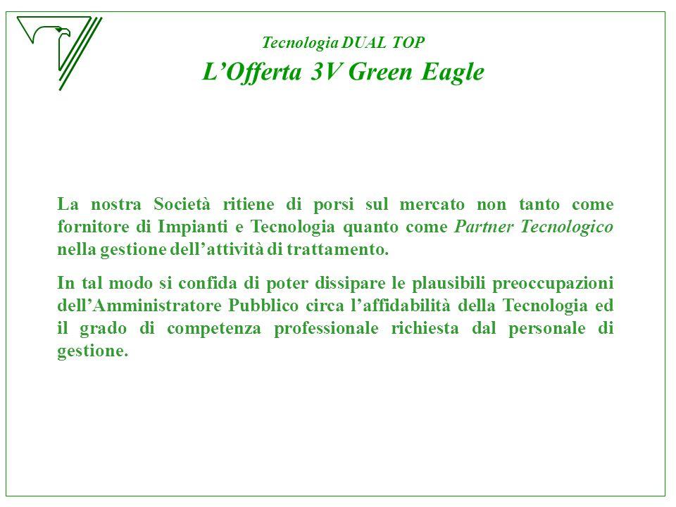 Tecnologia DUAL TOP L'Offerta 3V Green Eagle