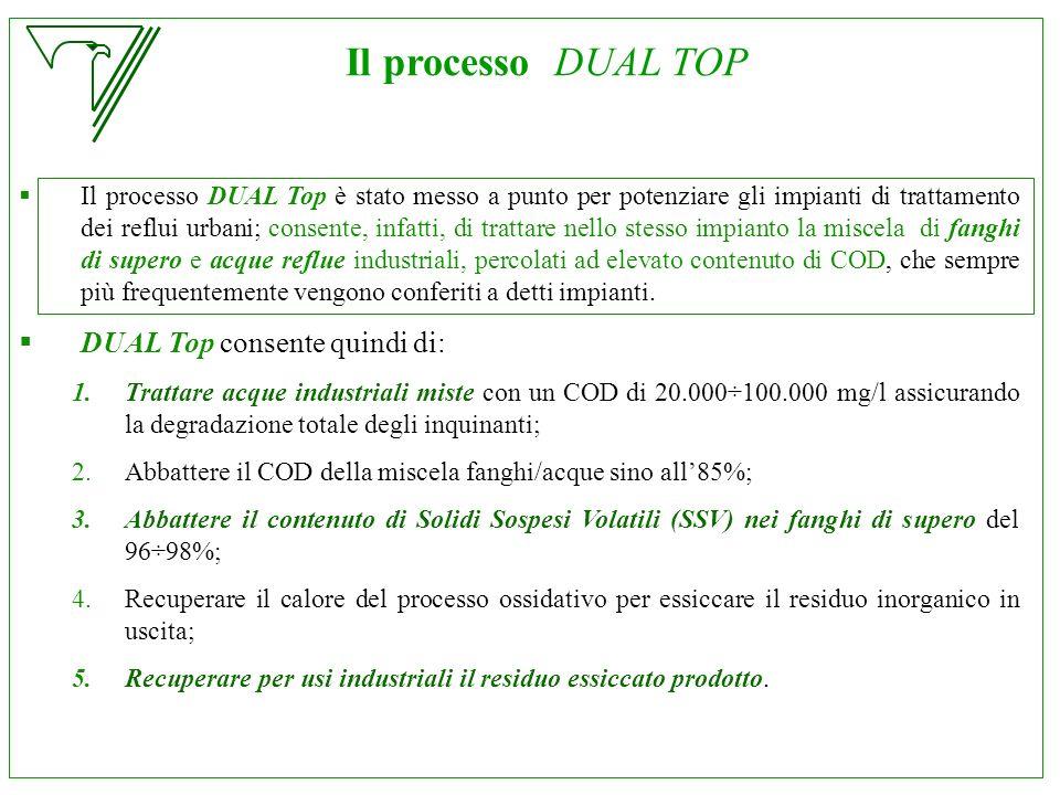 Il processo DUAL TOP DUAL Top consente quindi di:
