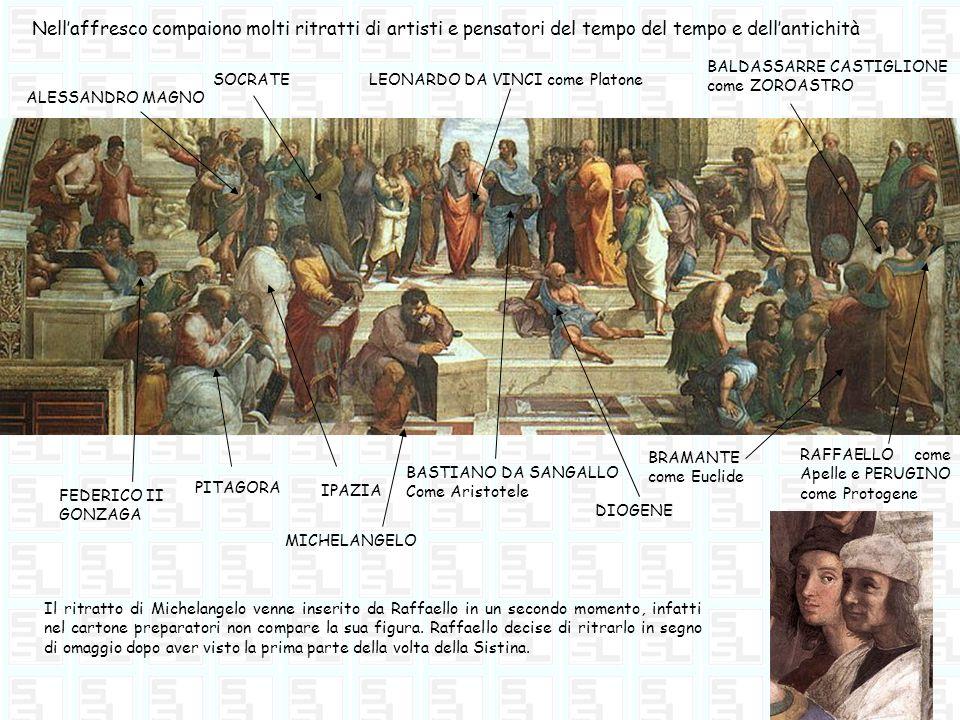 LEONARDO DA VINCI come Platone