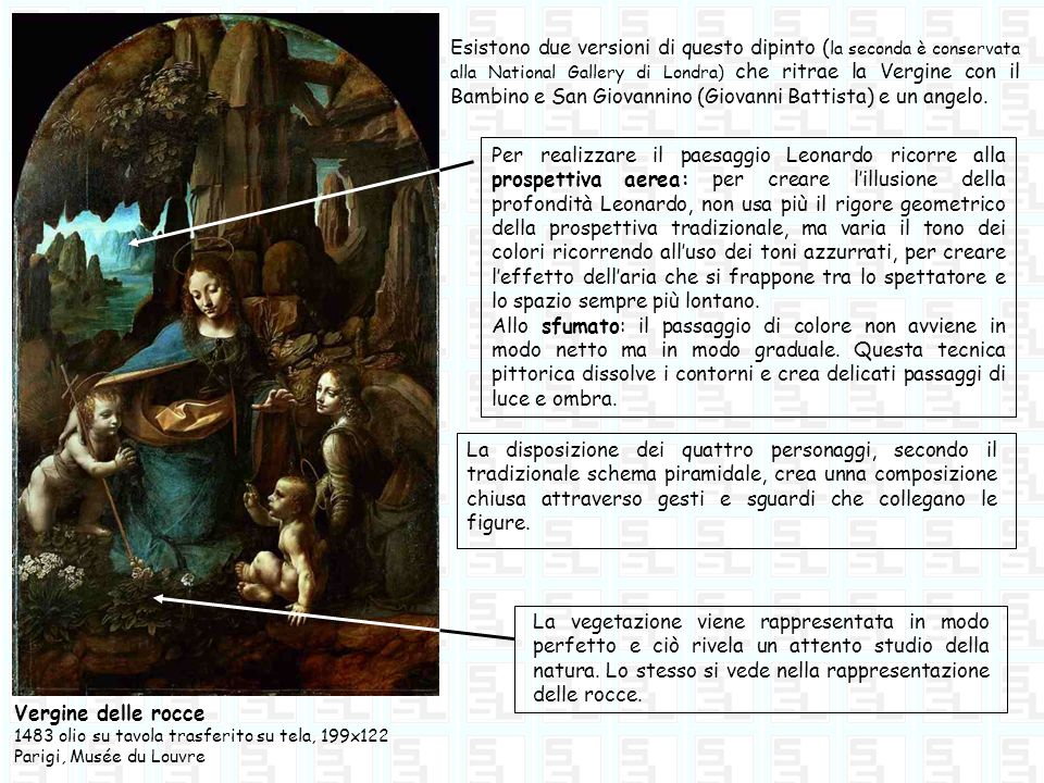 Esistono due versioni di questo dipinto (la seconda è conservata alla National Gallery di Londra) che ritrae la Vergine con il Bambino e San Giovannino (Giovanni Battista) e un angelo.
