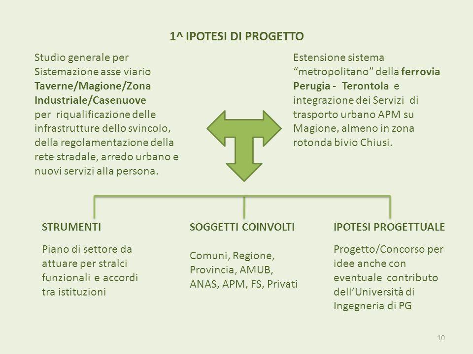 1^ IPOTESI DI PROGETTO Studio generale per Sistemazione asse viario