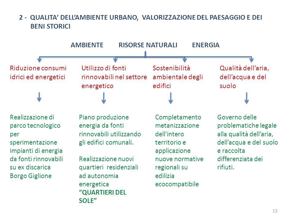 AMBIENTE RISORSE NATURALI ENERGIA