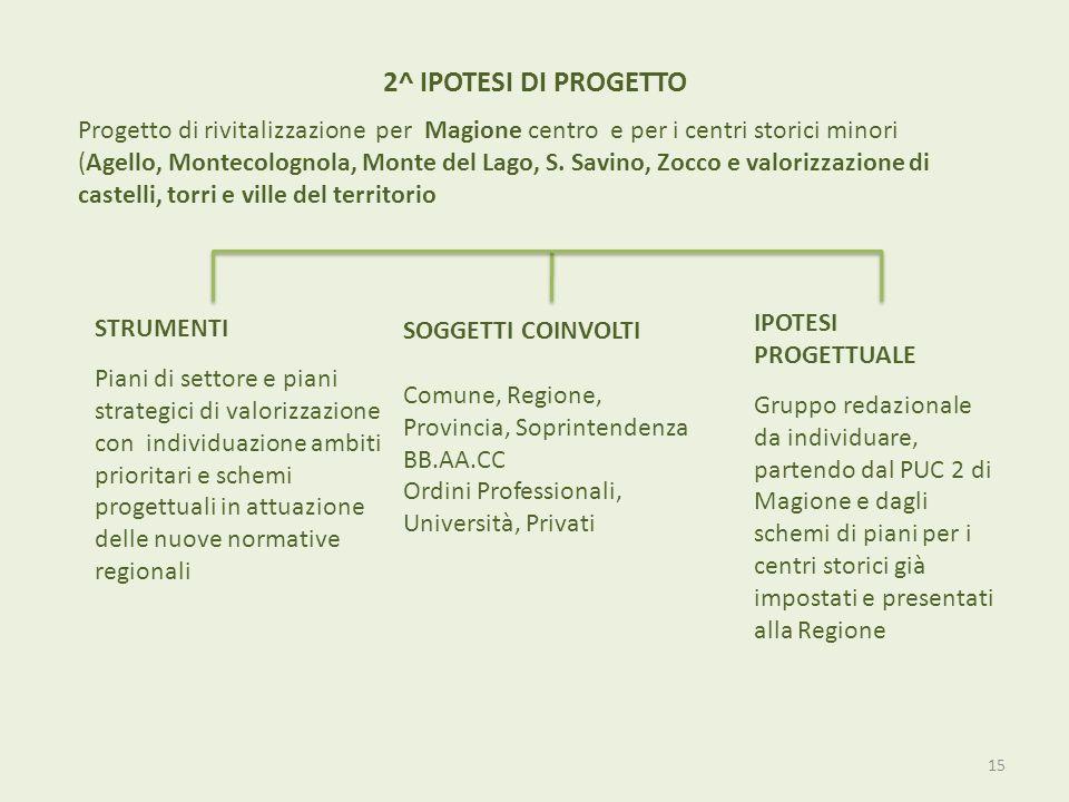 2^ IPOTESI DI PROGETTO