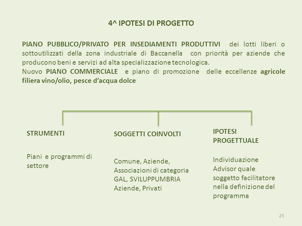 4^ IPOTESI DI PROGETTO