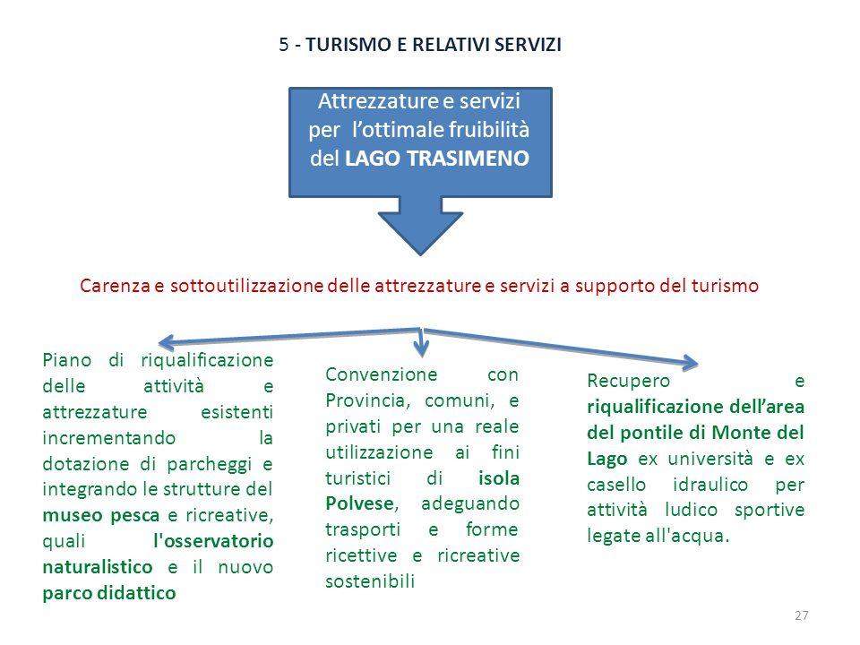 Attrezzature e servizi per l'ottimale fruibilità del LAGO TRASIMENO
