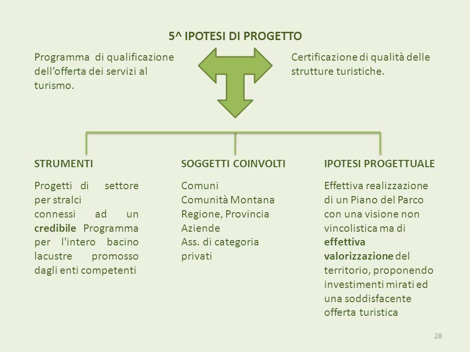 5^ IPOTESI DI PROGETTO Programma di qualificazione dell'offerta dei servizi al turismo. Certificazione di qualità delle strutture turistiche.