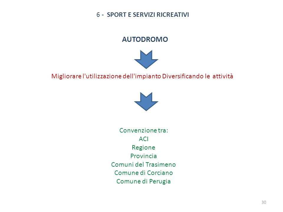 AUTODROMO 6 - SPORT E SERVIZI RICREATIVI