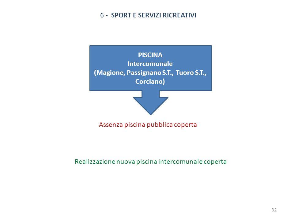 (Magione, Passignano S.T., Tuoro S.T., Corciano)