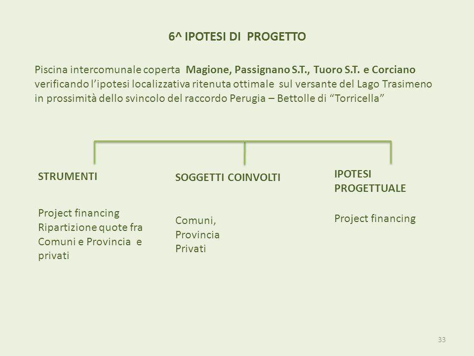 6^ IPOTESI DI PROGETTO
