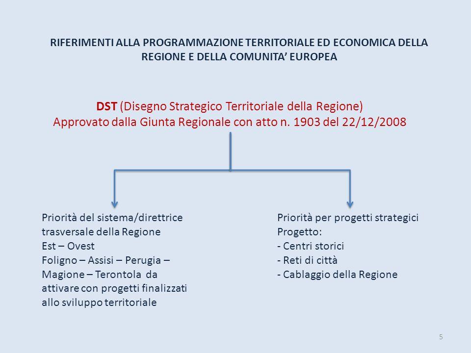 DST (Disegno Strategico Territoriale della Regione)
