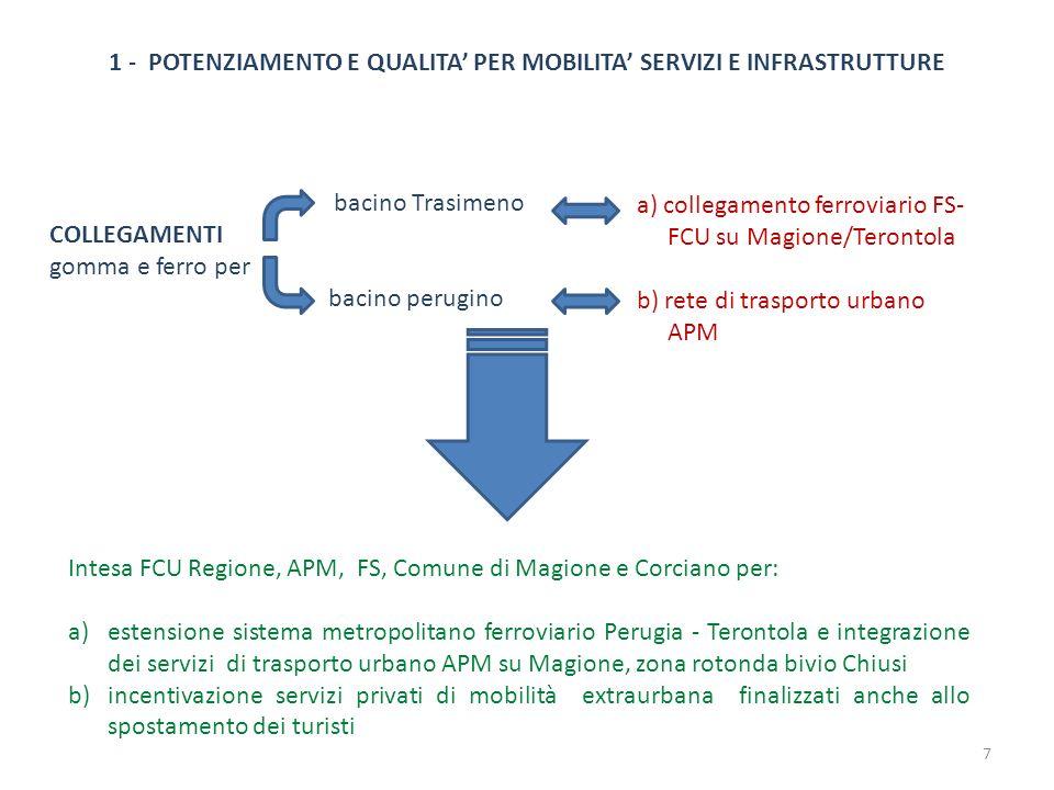 1 - POTENZIAMENTO E QUALITA' PER MOBILITA' SERVIZI E INFRASTRUTTURE