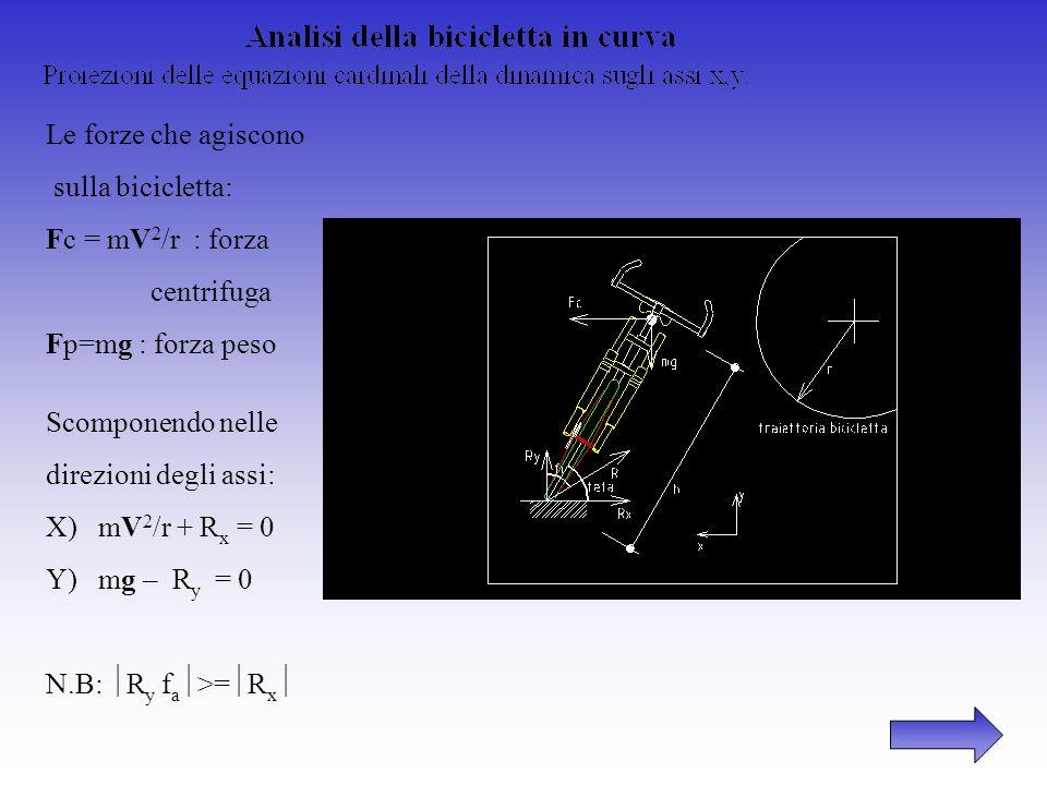 Le forze che agiscono sulla bicicletta: Fc = mV2/r : forza. centrifuga. Fp=mg : forza peso. Scomponendo nelle.
